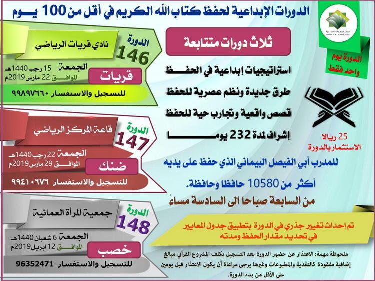 الدورة الإبداعية لحفظ القرآن الكريم p_1169305rc1.jpg